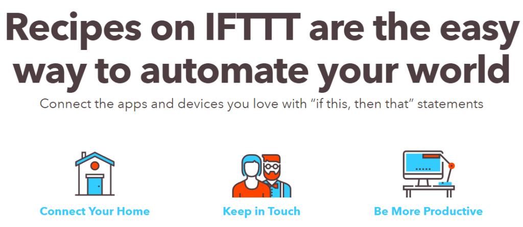 IFTTT Online Blogging Tool
