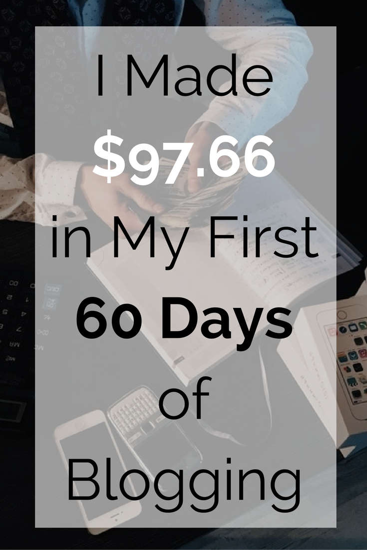 Make Money Blogging in Two Months
