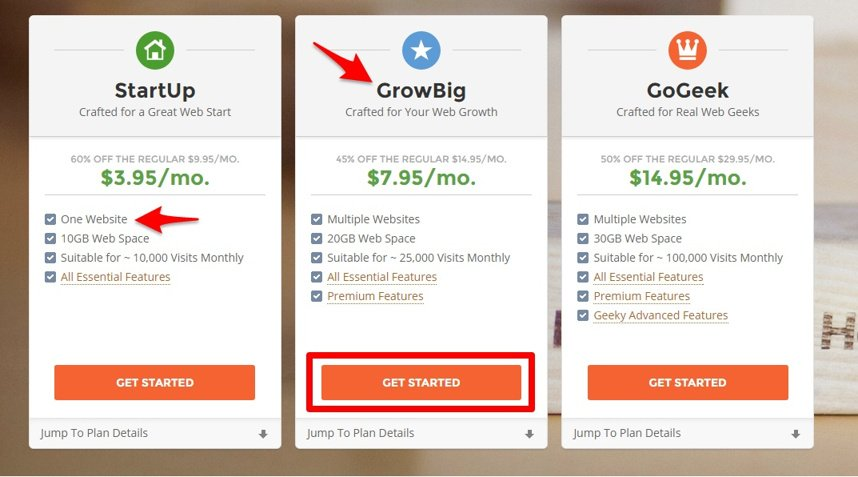 SiteGround Webhosting Discounted Plans