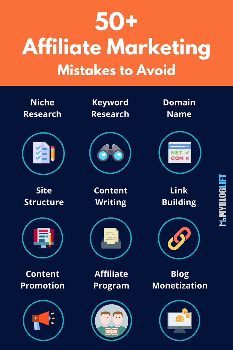 50+ Affiliate Marketing Mistakes and Solution