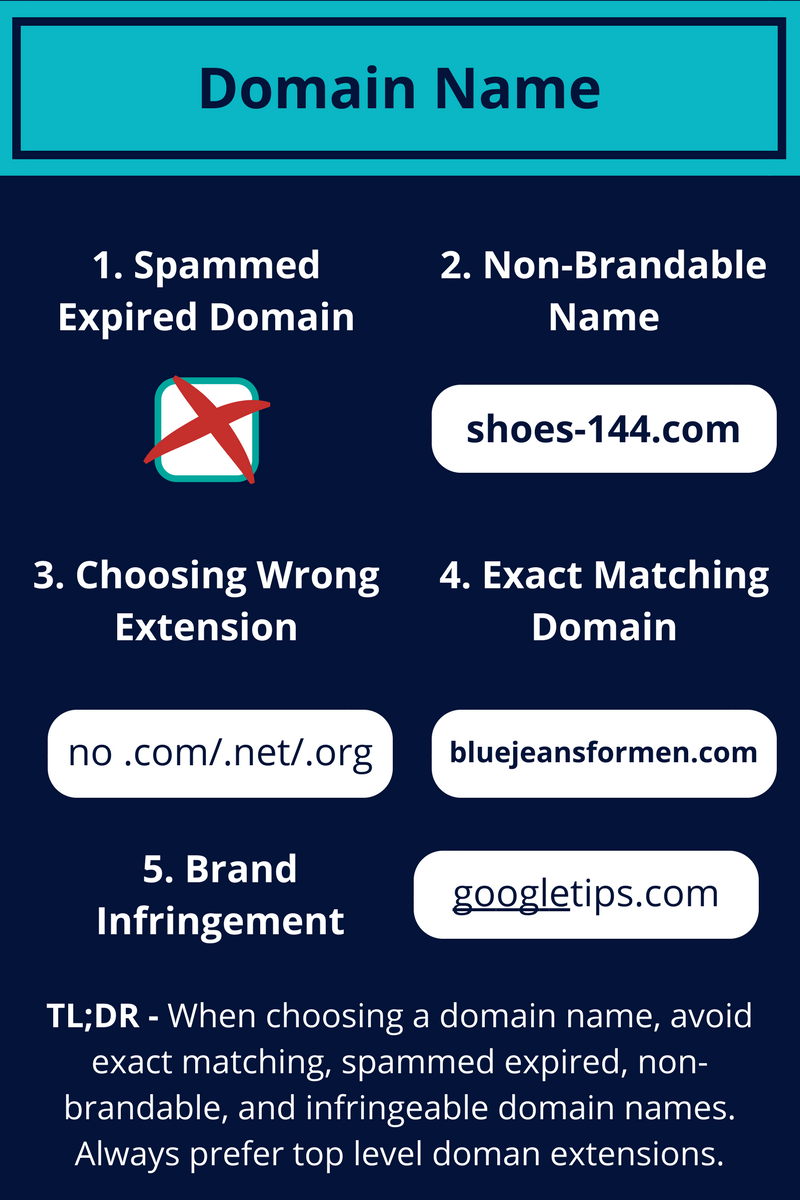 Choosing A Domain Name Mistakes