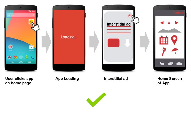 How to Properly Show Interstitial Ads