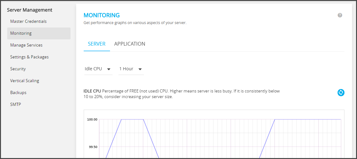 Cloudways Real time server Monitoring