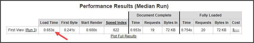After installing GeneratePress site speed