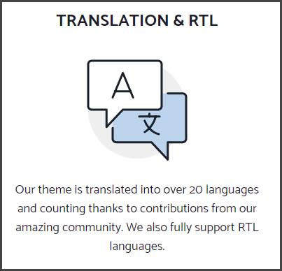 GeneratePress language supported