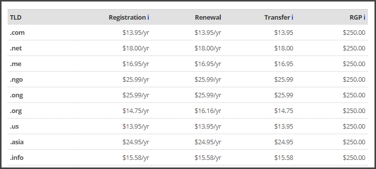Enom Domain Pricing