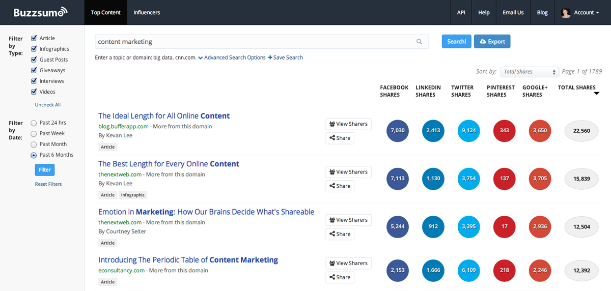 Tools to Spy on Competitors BuzzSumo